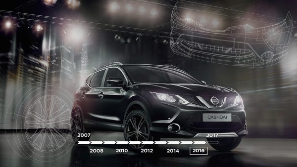 Nissan previews Qashqai 10th anniversary