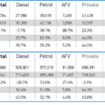 UK Car Market Enjoys A Boost In August…