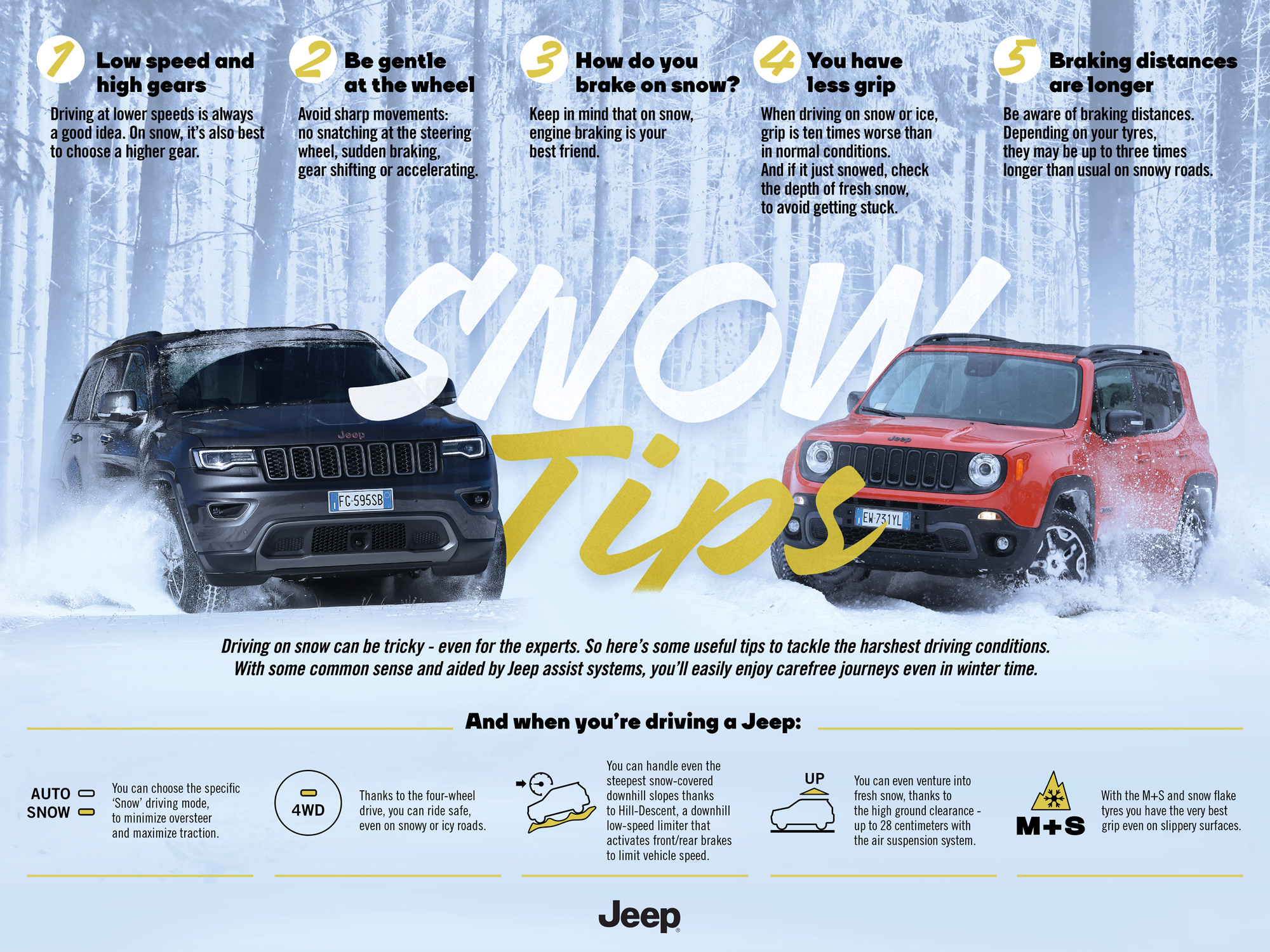 Jeep Offers Some Good Winter Driving Tips